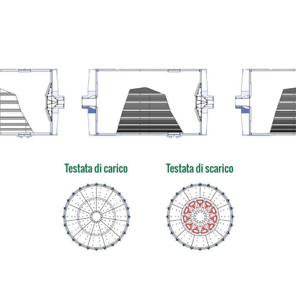 Schema mulino modulare