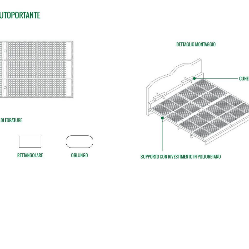 Schema pannello modulare autoportante