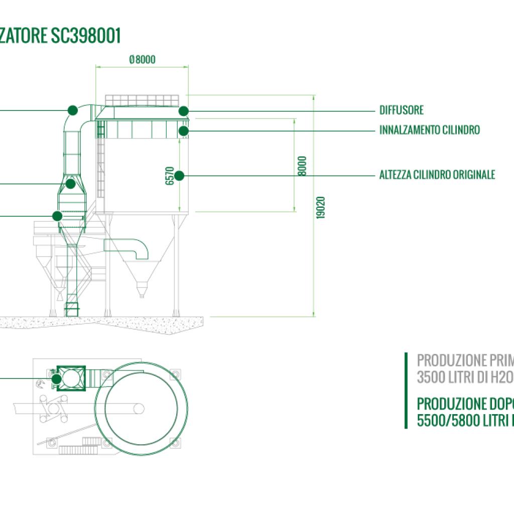 Schema potenziamento atomizzatore SC398001